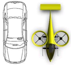 Tomorrow�s Car Will Be Flying