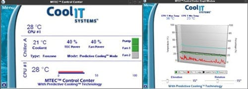 CoolIT Systems MTEC� Control Center Featuring Predictive Cooling� Technology Now Available