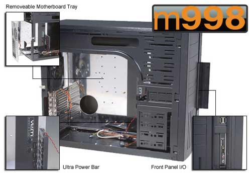 Ultra Unleashes New Case With Built in Power Distribution System