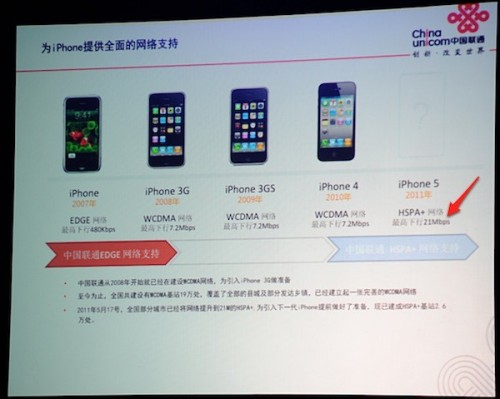 MegaTech Biz: China Unicom Upstages Tim Cook with Leak... D'oh!