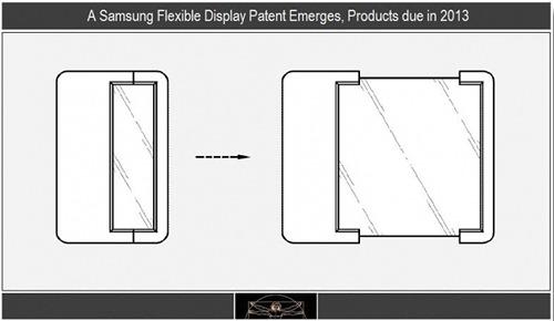 Samsung Getting Flexible Displays for Smartphones