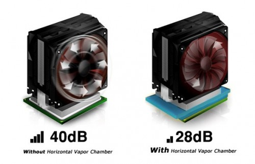 Cooler Master Quickly takes next step with Vapor Chamber Technology
