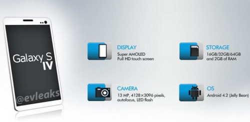 Samsung Galaxy S IV Ditching the Home Button?