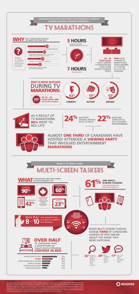 Rogers_Infographic_TV Trends English June 10