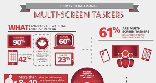 Rogers_Infographic_TV Trends English June 10-small