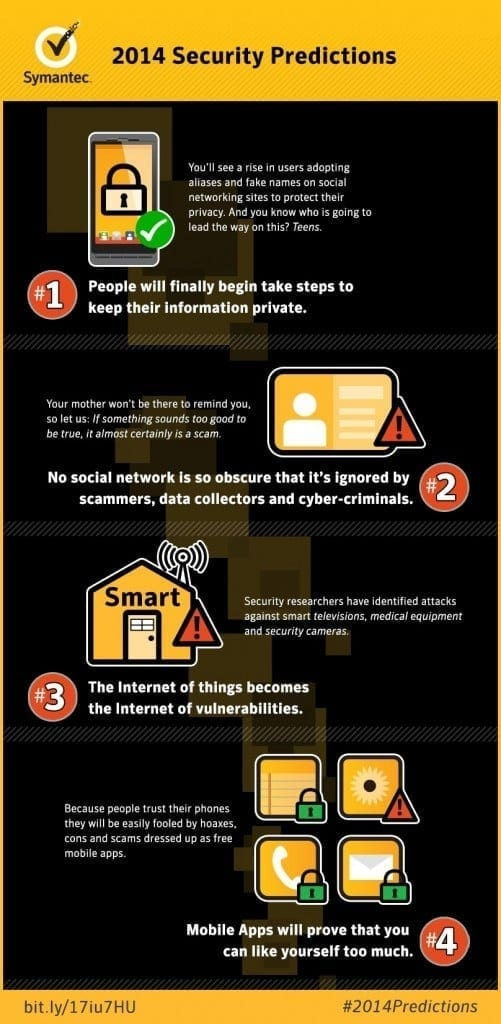 Symantec Infographic Lays Out Security Predictions for 2014