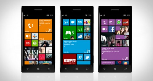 Sony Windows Phone Smartphone Coming Soon?