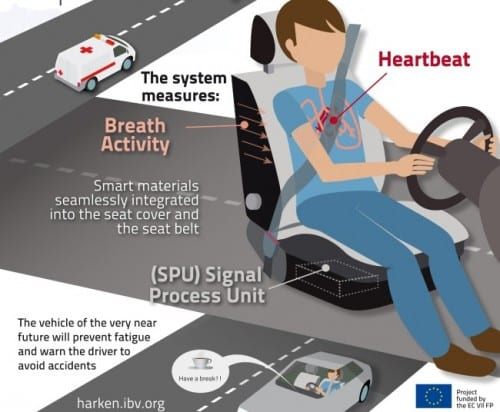 Harken-drowsy-driving-prevention-device