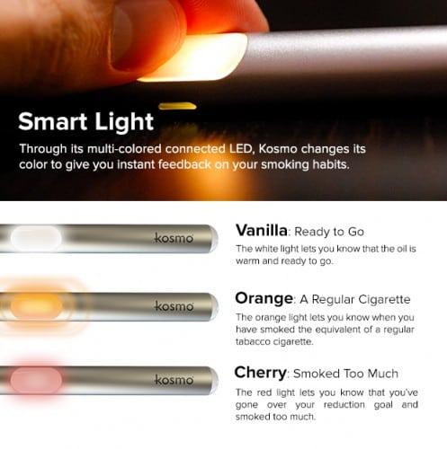 kosmo smart light