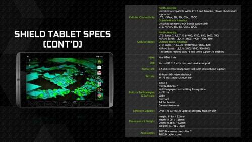 Massive Leak Reveals NVIDIA SHIELD Tablet