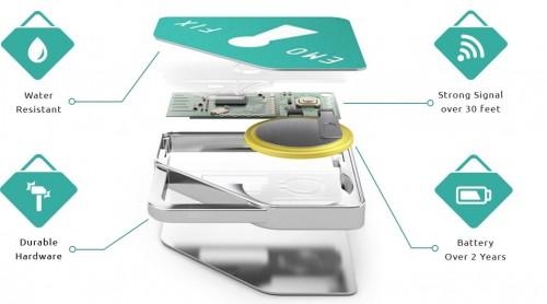 EmoFix Bluetooth Remote Shutter for Selfie Fanatics