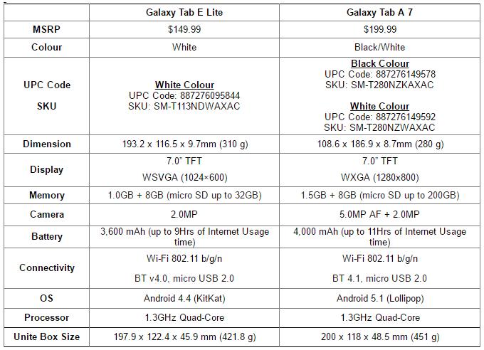 galaxy-tab-specs