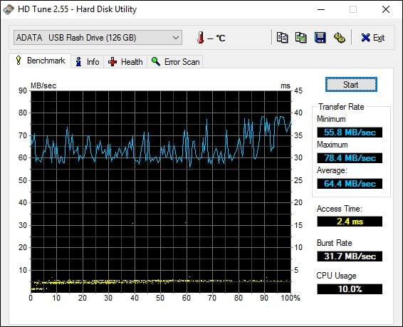 MEGATech Reviews: ADATA i-Memory Flash Drive UE710