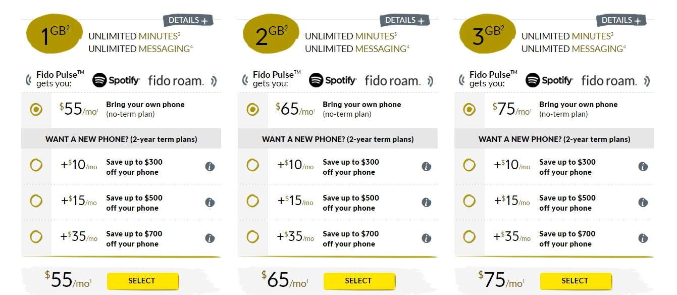 Fido Hardware Upgrades for Grandfathered Plans