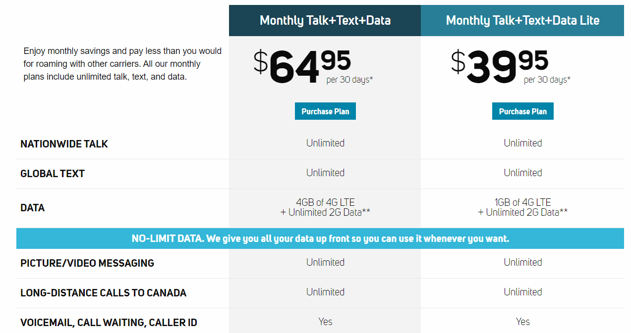 Roam Mobility Now Has Unlimited Monthly Plans Too