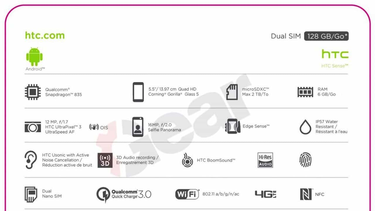 Leaked! HTC U 11 Specs Point Toward Beastly Smartphone