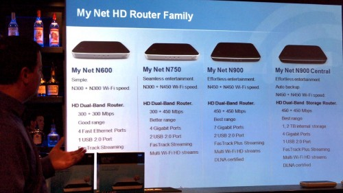 Western Digital Enters Router Market with WD My Net Family