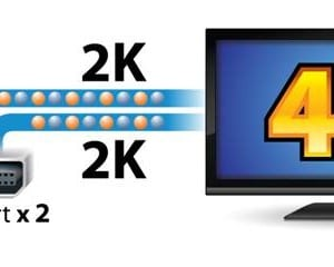 GIGABYTE First to Support 4K Resolution Displays