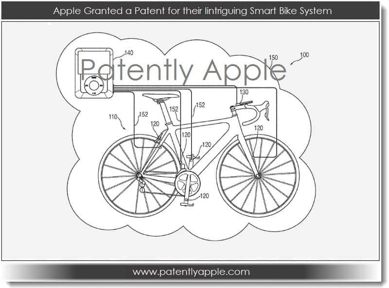 Apple Rips Off Garmin... ahem, Patents Smart Bike System