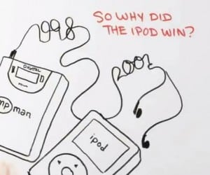 The Real Story Behind Apple Innovation (Video)