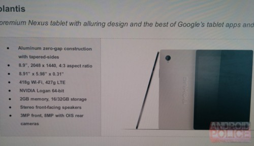 Big Leak Gives Nexus 9 Specs, Pricing, and Release Window