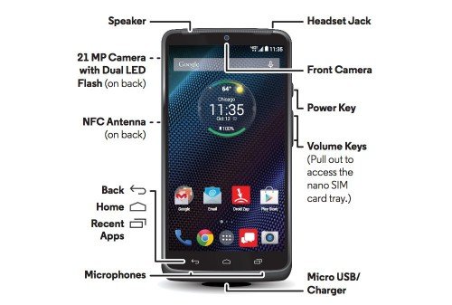 Motorola DROID TURBO Rocks Massive 3900mAh Battery
