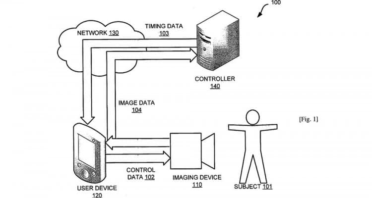 Newly-Surfaced Patent Reveals Sony's Selfie Machine