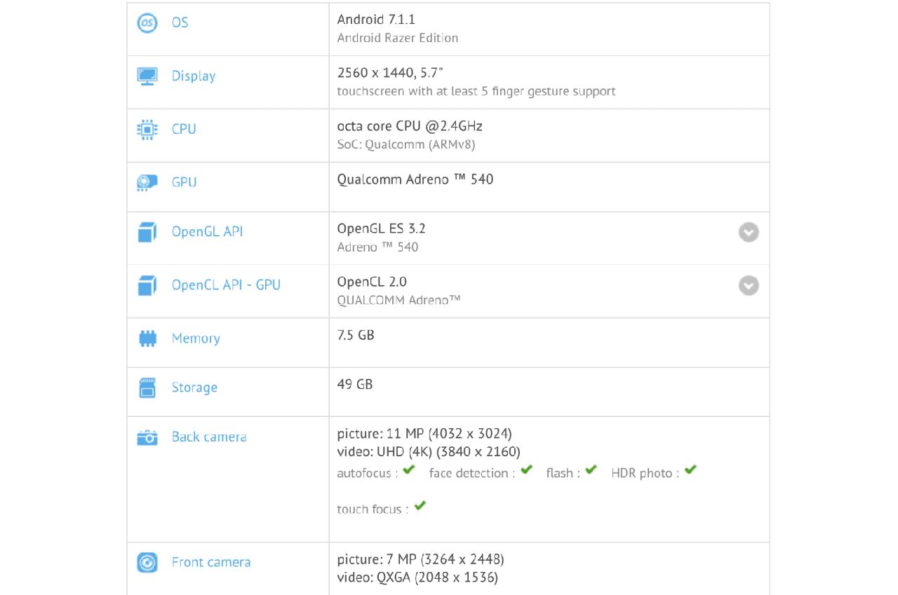Razer Phone Spec Sheet Leaks with 8GB RAM